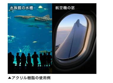 アクリル樹脂の使用例 水族館の水槽、飛行機の窓