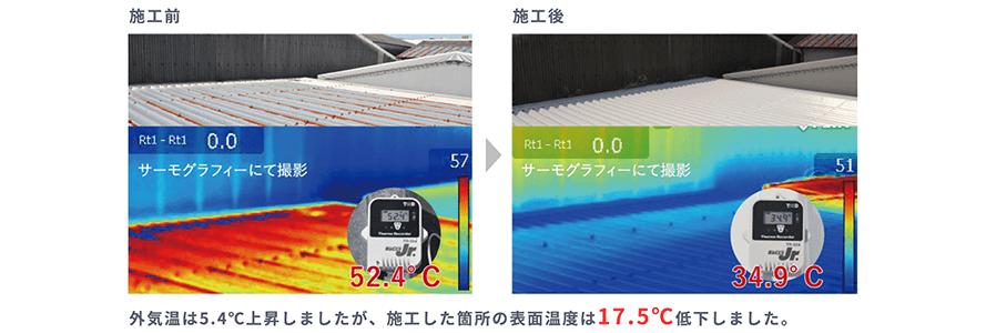 施工前施工後のサーモグラフィー撮影図の比較