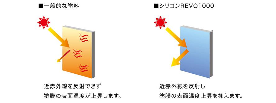 revo1000_09